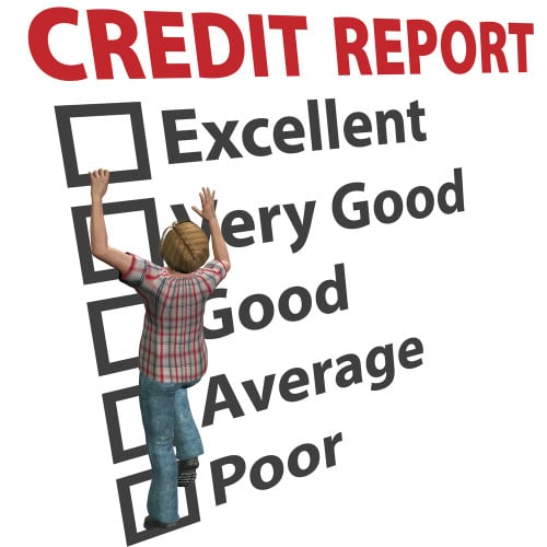 sites to check credit